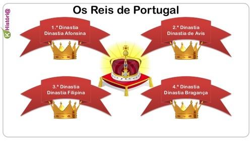 reis-de-portugal-1-dinastia-2-638.jpg