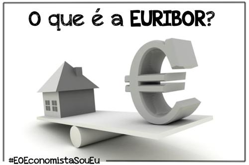 Euribor.png
