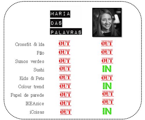 In ou OUT: Maria das Palavras vs Miúda dos Saltos Altos