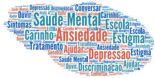 Resultado de imagem para dia mundial da saúde mental