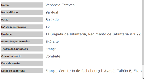 venâncio esteves 2.png