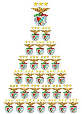 árvore de natal benfica slb.jpg