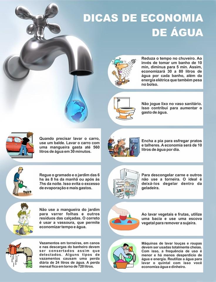 dicas_para_economizar_agua.jpg