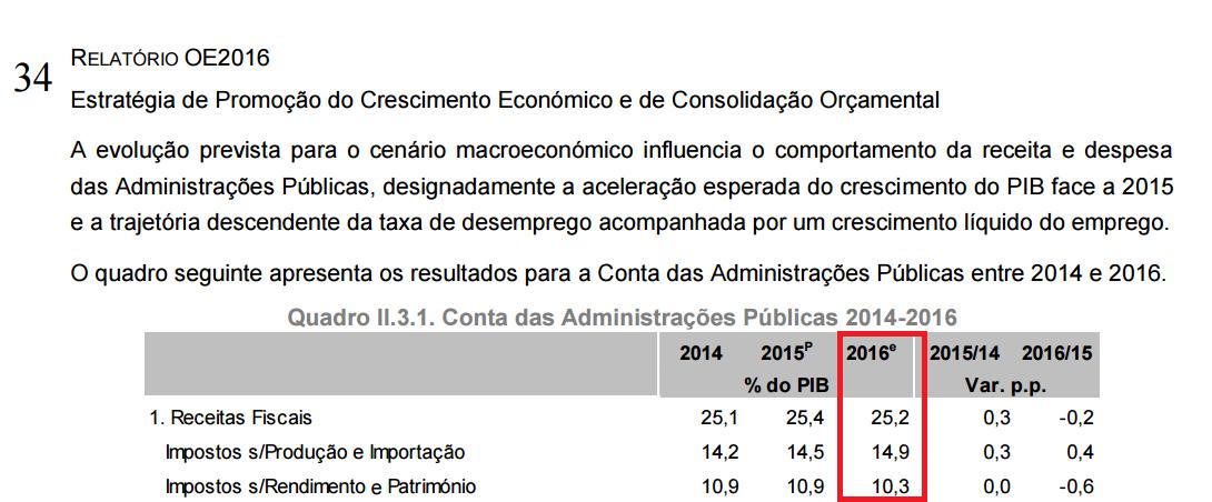 receita fiscal.png
