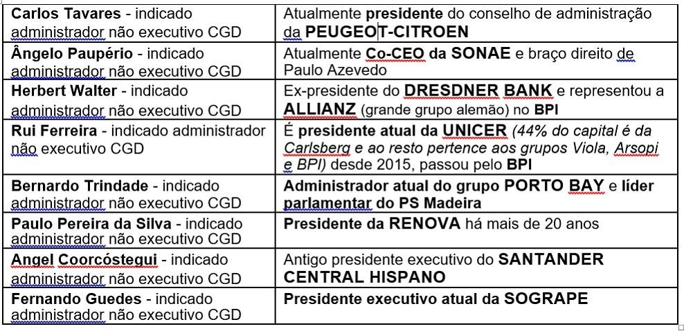 Futura administração1 CGD 2016-08