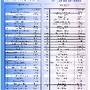 Lista Delegados FAUL 2012 - Amadora.jpg