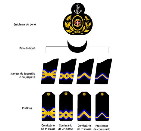 Comissarios2.png